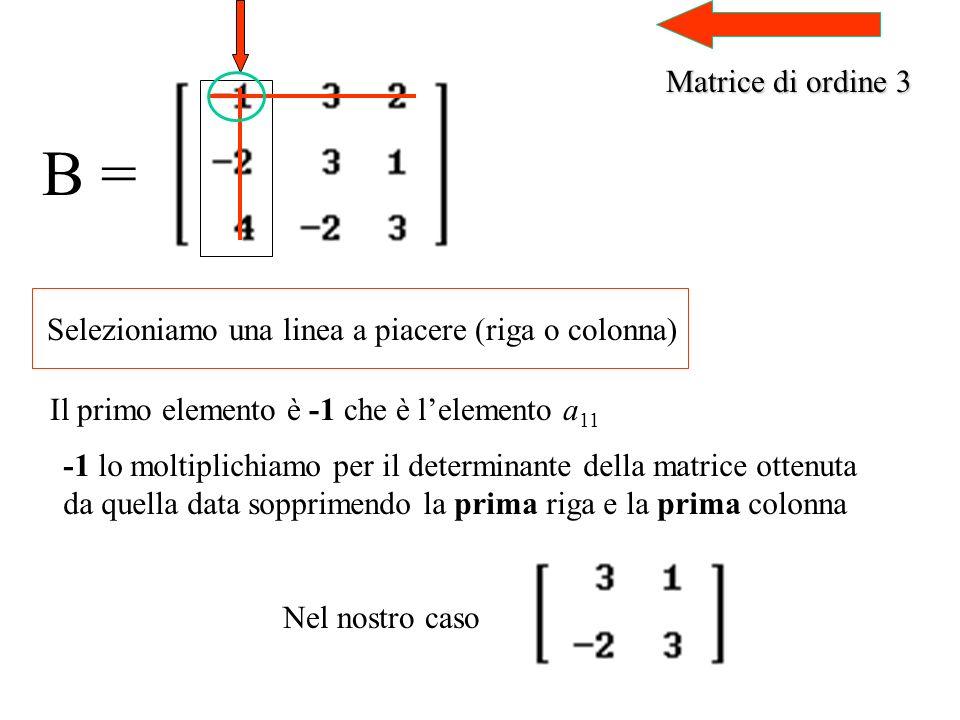Matrice di ordine 3 B = Selezioniamo una linea a piacere (riga o colonna) Il primo elemento è -1 che è lelemento a 11 -1 lo moltiplichiamo per il determinante della matrice ottenuta da quella data sopprimendo la prima riga e la prima colonna Nel nostro caso