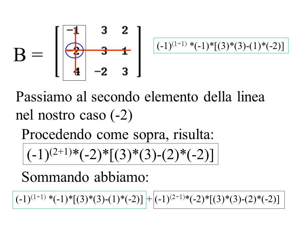 B = Passiamo al secondo elemento della linea nel nostro caso (-2) (-1) (1+1) *(-1)*[(3)*(3)-(1)*(-2)] Procedendo come sopra, risulta: (-1) (2+1) *(-2)*[(3)*(3)-(2)*(-2)] Sommando abbiamo: (-1) (1+1) *(-1)*[(3)*(3)-(1)*(-2)] + (-1) (2+1) *(-2)*[(3)*(3)-(2)*(-2)]