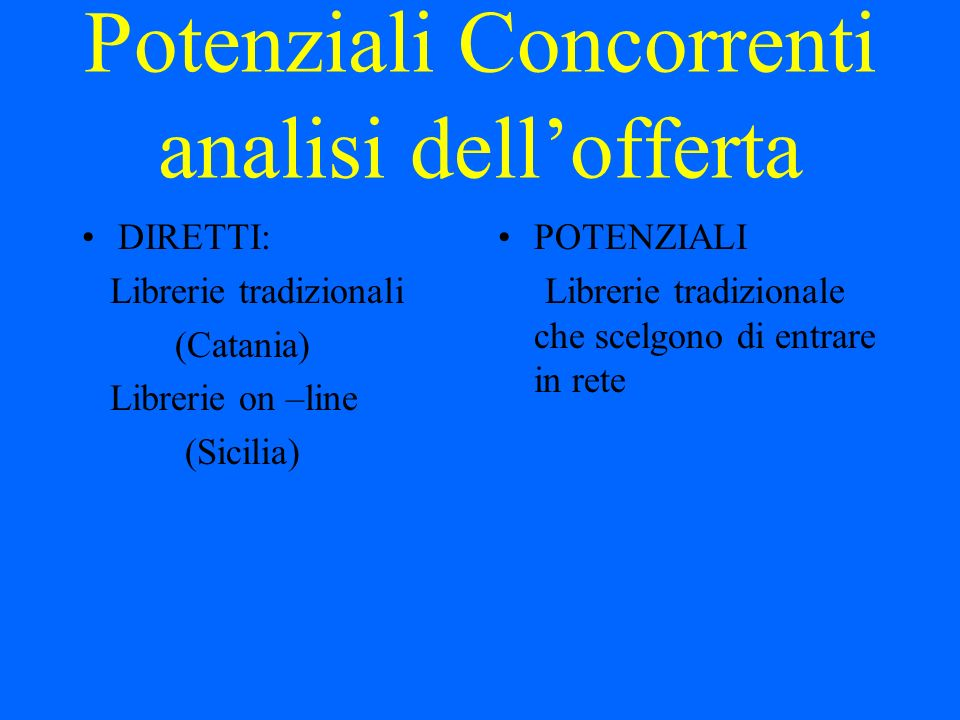 Potenziali Concorrenti analisi dellofferta DIRETTI: Librerie tradizionali (Catania) Librerie on –line (Sicilia) POTENZIALI Librerie tradizionale che s