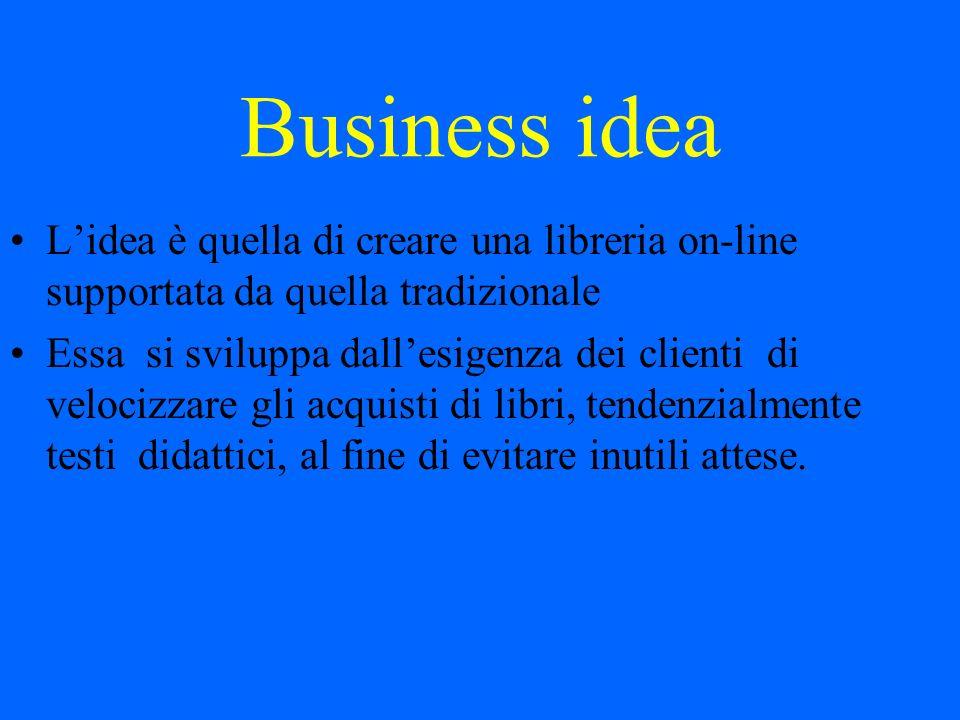 Business idea Lidea è quella di creare una libreria on-line supportata da quella tradizionale Essa si sviluppa dallesigenza dei clienti di velocizzare gli acquisti di libri, tendenzialmente testi didattici, al fine di evitare inutili attese.
