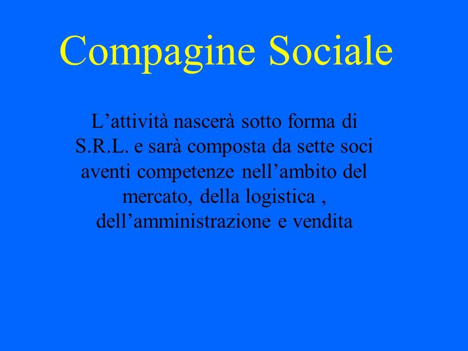 Compagine Sociale Lattività nascerà sotto forma di S.R.L. e sarà composta da sette soci aventi competenze nellambito del mercato, della logistica, del