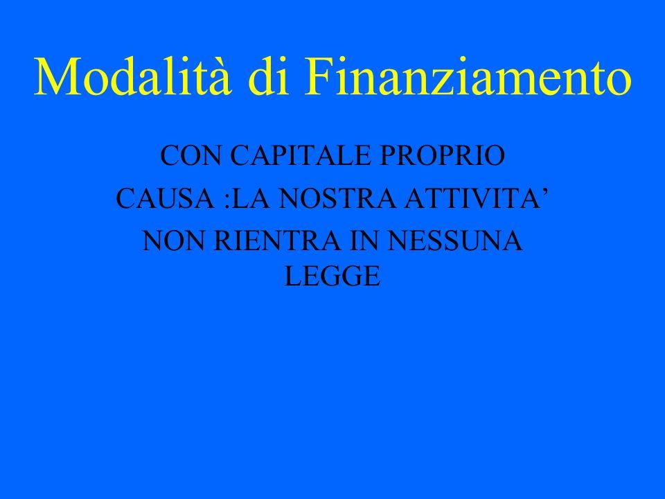 Modalità di Finanziamento CON CAPITALE PROPRIO CAUSA :LA NOSTRA ATTIVITA NON RIENTRA IN NESSUNA LEGGE