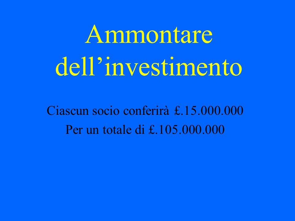 Ammontare dellinvestimento Ciascun socio conferirà £.15.000.000 Per un totale di £.105.000.000