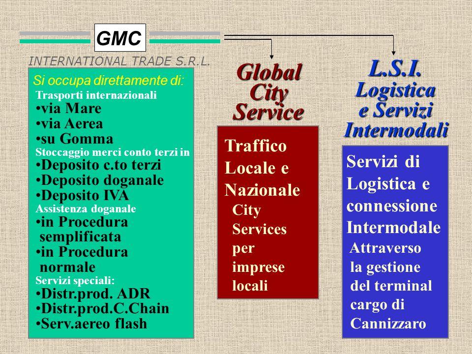 GMC INTERNATIONAL TRADE S.R.L. Come si realizza nel sistema integrato del gruppo di Aziende GMC? GMC?