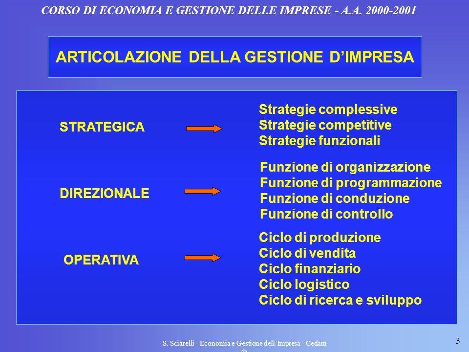 3 S. Sciarelli - Economia e Gestione dellImpresa - Cedam CORSO DI ECONOMIA E GESTIONE DELLE IMPRESE - A.A. 2000-2001 ARTICOLAZIONE DELLA GESTIONE DIMP