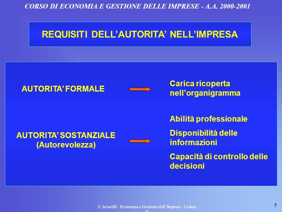 5 S. Sciarelli - Economia e Gestione dellImpresa - Cedam CORSO DI ECONOMIA E GESTIONE DELLE IMPRESE - A.A. 2000-2001 REQUISITI DELLAUTORITA NELLIMPRES