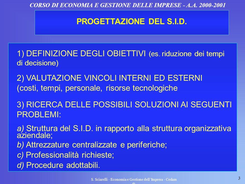3 S. Sciarelli - Economia e Gestione dellImpresa - Cedam CORSO DI ECONOMIA E GESTIONE DELLE IMPRESE - A.A. 2000-2001 PROGETTAZIONE DEL S.I.D. 1) DEFIN