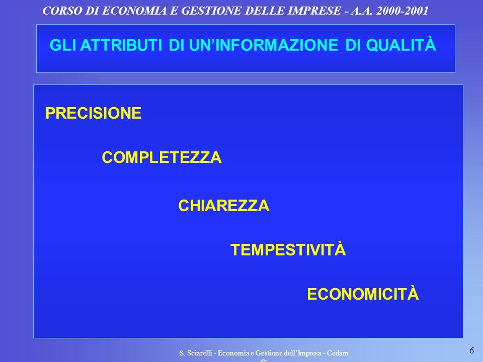6 S. Sciarelli - Economia e Gestione dellImpresa - Cedam CORSO DI ECONOMIA E GESTIONE DELLE IMPRESE - A.A. 2000-2001 PRECISIONE GLI ATTRIBUTI DI UNINF