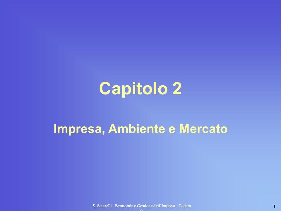 S. Sciarelli - Economia e Gestione dellImpresa - Cedam 1 Capitolo 2 Impresa, Ambiente e Mercato