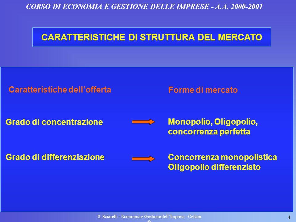 S. Sciarelli - Economia e Gestione dellImpresa - Cedam 4 CORSO DI ECONOMIA E GESTIONE DELLE IMPRESE - A.A. 2000-2001 Forme di mercato Monopolio, Oligo
