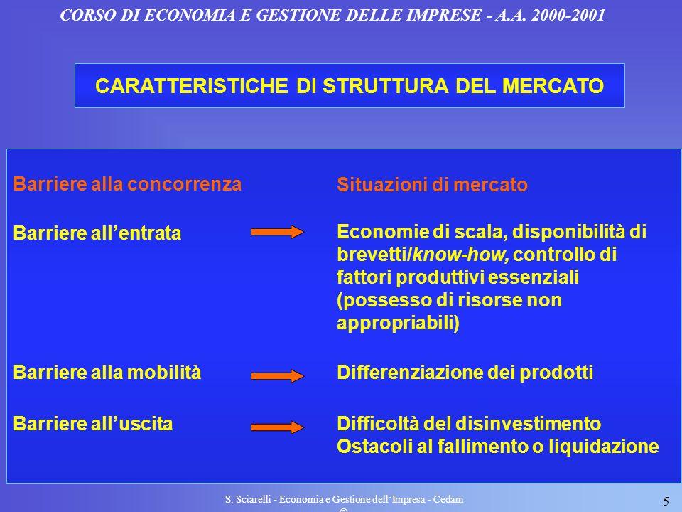 S. Sciarelli - Economia e Gestione dellImpresa - Cedam 5 CORSO DI ECONOMIA E GESTIONE DELLE IMPRESE - A.A. 2000-2001 CARATTERISTICHE DI STRUTTURA DEL