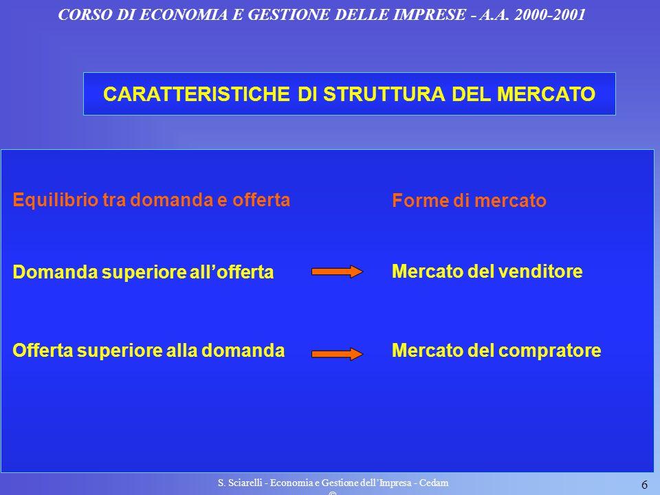 S. Sciarelli - Economia e Gestione dellImpresa - Cedam 6 CORSO DI ECONOMIA E GESTIONE DELLE IMPRESE - A.A. 2000-2001 Forme di mercato Mercato del vend