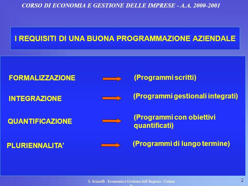 2 S. Sciarelli - Economia e Gestione dellImpresa - Cedam I REQUISITI DI UNA BUONA PROGRAMMAZIONE AZIENDALE (Programmi scritti) (Programmi gestionali i