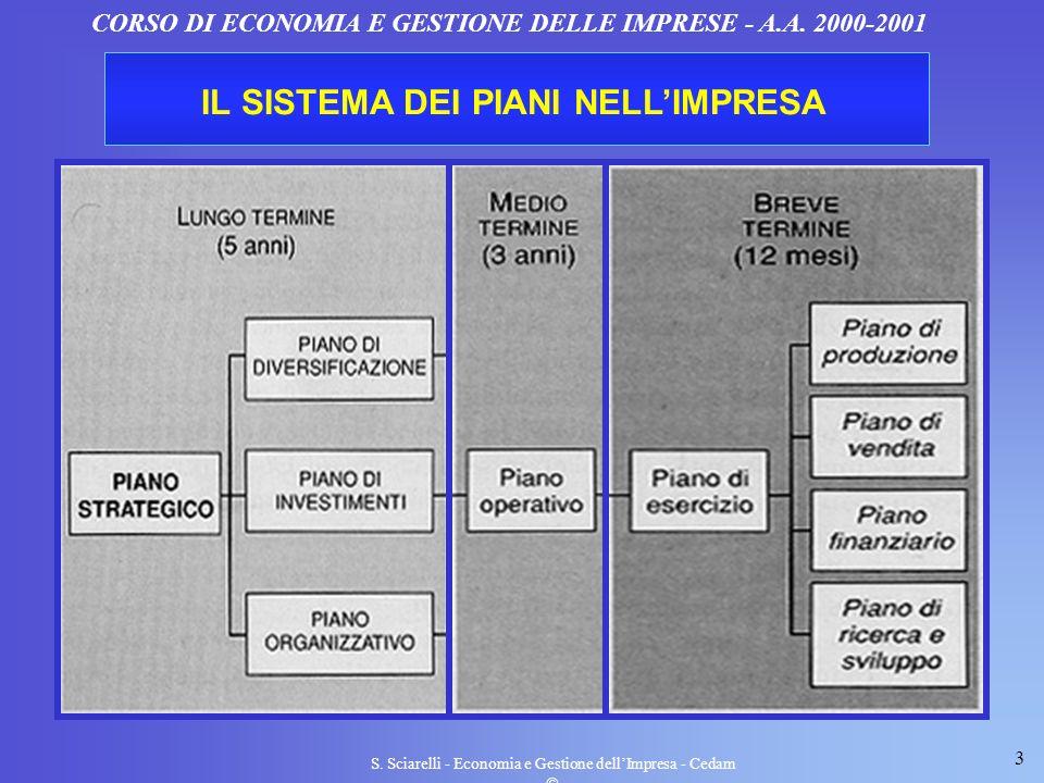 3 S. Sciarelli - Economia e Gestione dellImpresa - Cedam CORSO DI ECONOMIA E GESTIONE DELLE IMPRESE - A.A. 2000-2001 IL SISTEMA DEI PIANI NELLIMPRESA