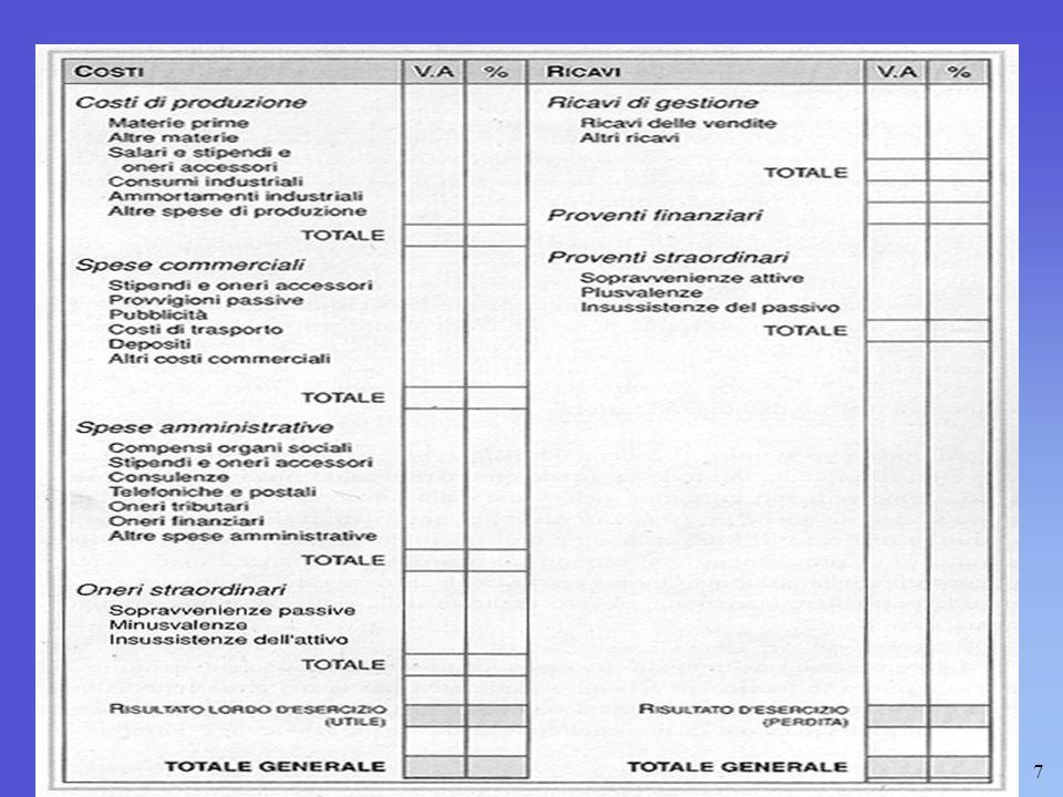 7 S. Sciarelli - Economia e Gestione dellImpresa - Cedam