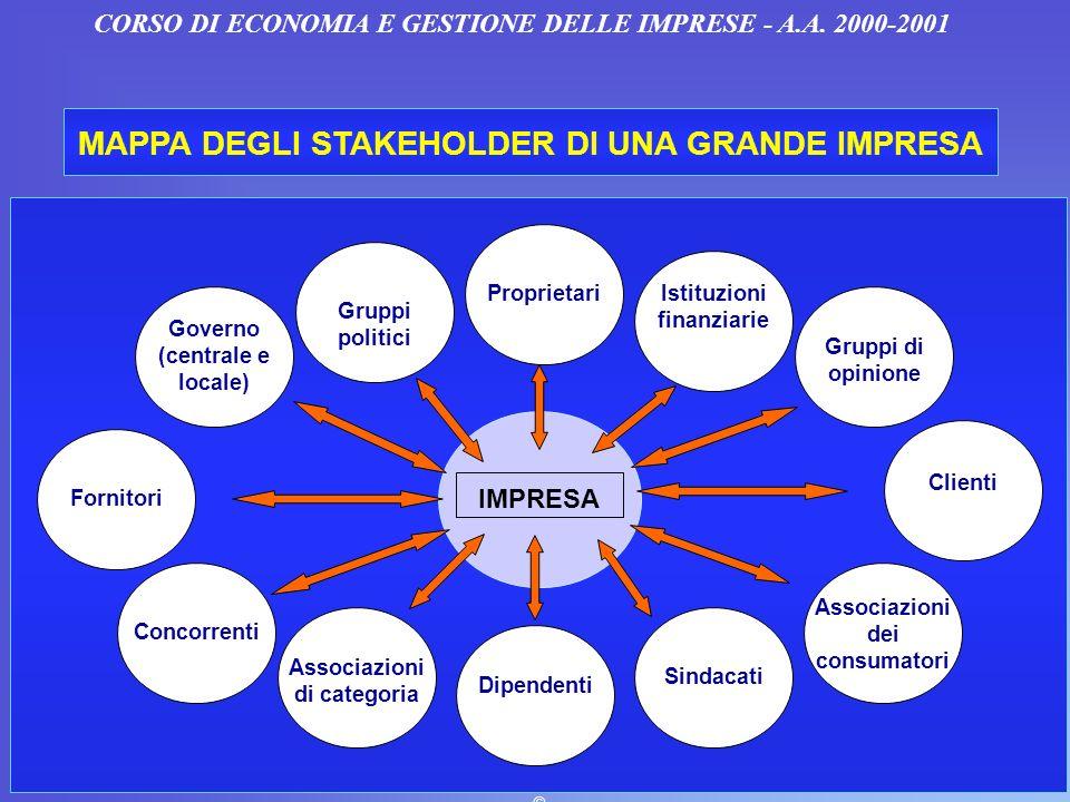 2 S. Sciarelli - Economia e Gestione dellImpresa - Cedam MAPPA DEGLI STAKEHOLDER DI UNA GRANDE IMPRESA CORSO DI ECONOMIA E GESTIONE DELLE IMPRESE - A.