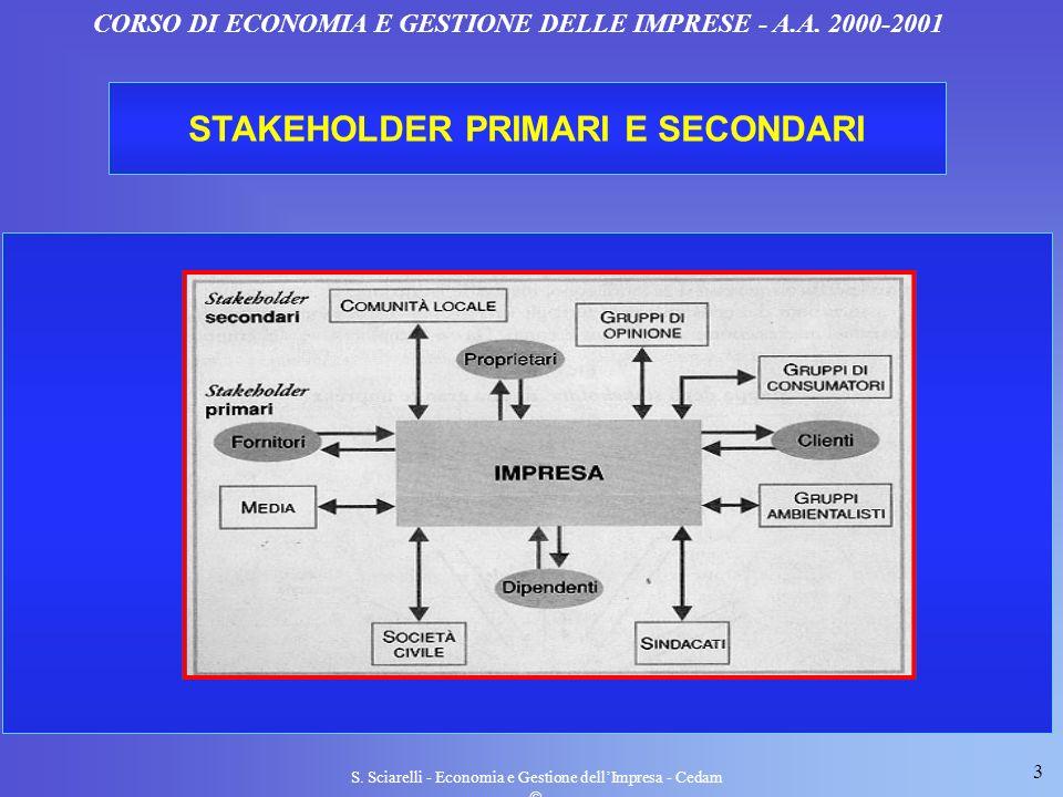 3 S. Sciarelli - Economia e Gestione dellImpresa - Cedam CORSO DI ECONOMIA E GESTIONE DELLE IMPRESE - A.A. 2000-2001 STAKEHOLDER PRIMARI E SECONDARI