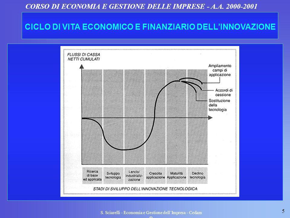 5 S. Sciarelli - Economia e Gestione dellImpresa - Cedam CORSO DI ECONOMIA E GESTIONE DELLE IMPRESE - A.A. 2000-2001 CICLO DI VITA ECONOMICO E FINANZI