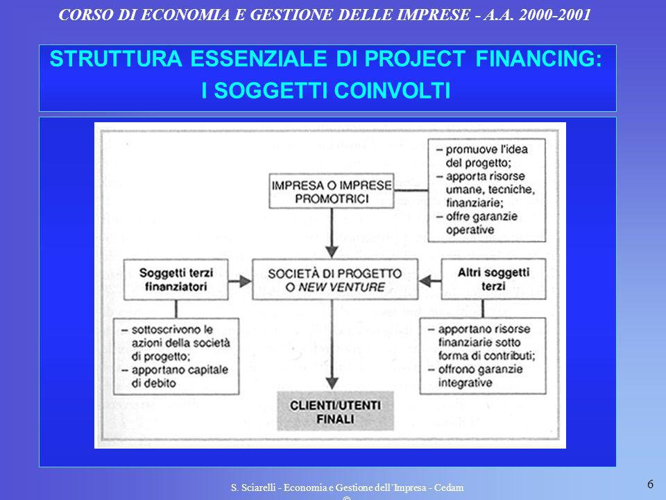 6 S. Sciarelli - Economia e Gestione dellImpresa - Cedam CORSO DI ECONOMIA E GESTIONE DELLE IMPRESE - A.A. 2000-2001 STRUTTURA ESSENZIALE DI PROJECT F