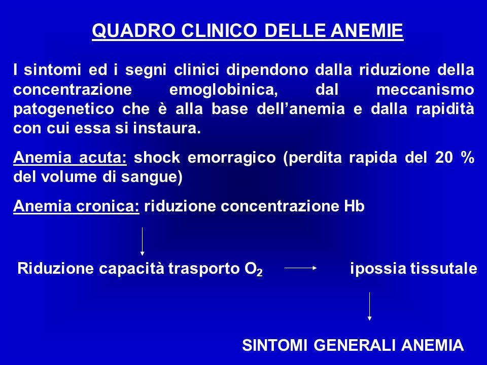 QUADRO CLINICO DELLE ANEMIE I sintomi ed i segni clinici dipendono dalla riduzione della concentrazione emoglobinica, dal meccanismo patogenetico che