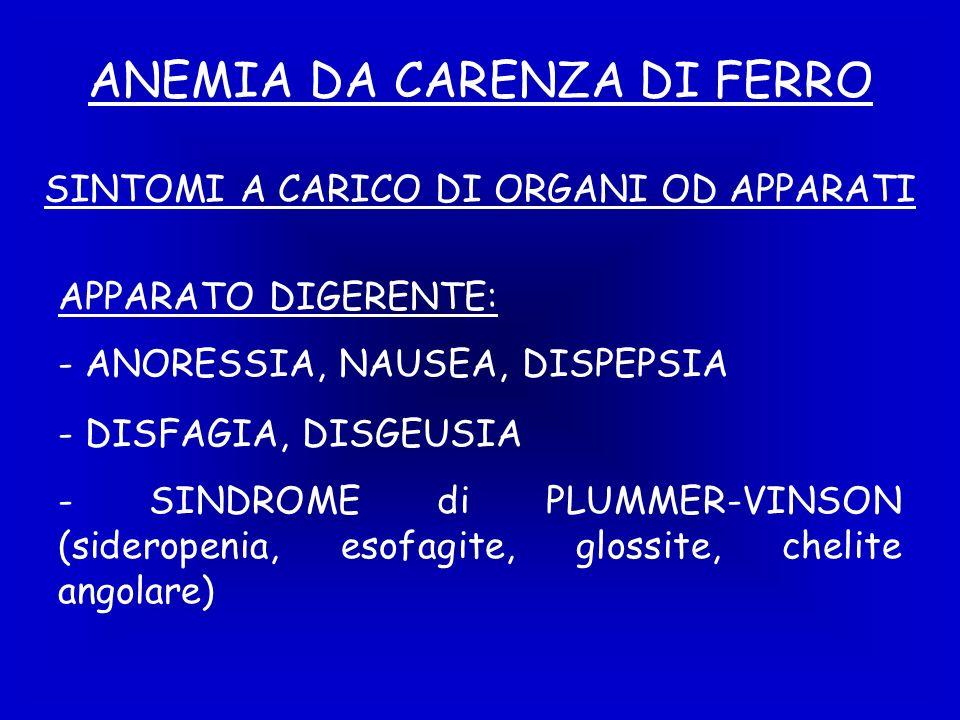 ANEMIA DA CARENZA DI FERRO APPARATO DIGERENTE: - ANORESSIA, NAUSEA, DISPEPSIA - DISFAGIA, DISGEUSIA - SINDROME di PLUMMER-VINSON (sideropenia, esofagite, glossite, chelite angolare) SINTOMI A CARICO DI ORGANI OD APPARATI