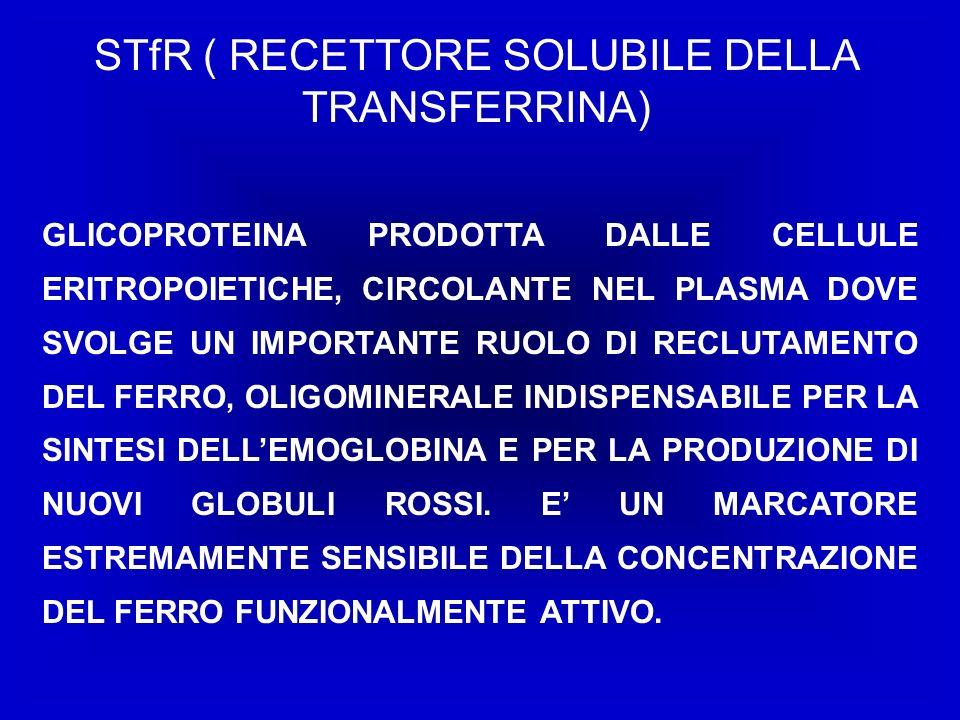 STfR ( RECETTORE SOLUBILE DELLA TRANSFERRINA) GLICOPROTEINA PRODOTTA DALLE CELLULE ERITROPOIETICHE, CIRCOLANTE NEL PLASMA DOVE SVOLGE UN IMPORTANTE RUOLO DI RECLUTAMENTO DEL FERRO, OLIGOMINERALE INDISPENSABILE PER LA SINTESI DELLEMOGLOBINA E PER LA PRODUZIONE DI NUOVI GLOBULI ROSSI.