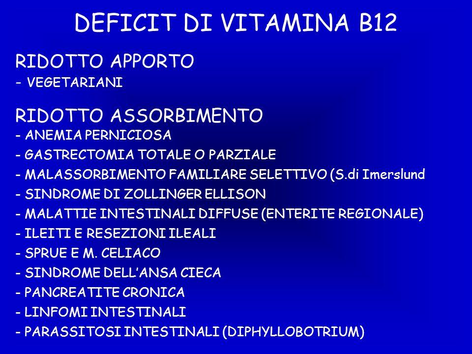 DEFICIT DI VITAMINA B12 RIDOTTO APPORTO - VEGETARIANI RIDOTTO ASSORBIMENTO - GASTRECTOMIA TOTALE O PARZIALE - MALASSORBIMENTO FAMILIARE SELETTIVO (S.di Imerslund - SINDROME DI ZOLLINGER ELLISON - MALATTIE INTESTINALI DIFFUSE (ENTERITE REGIONALE) - ANEMIA PERNICIOSA - ILEITI E RESEZIONI ILEALI - SPRUE E M.