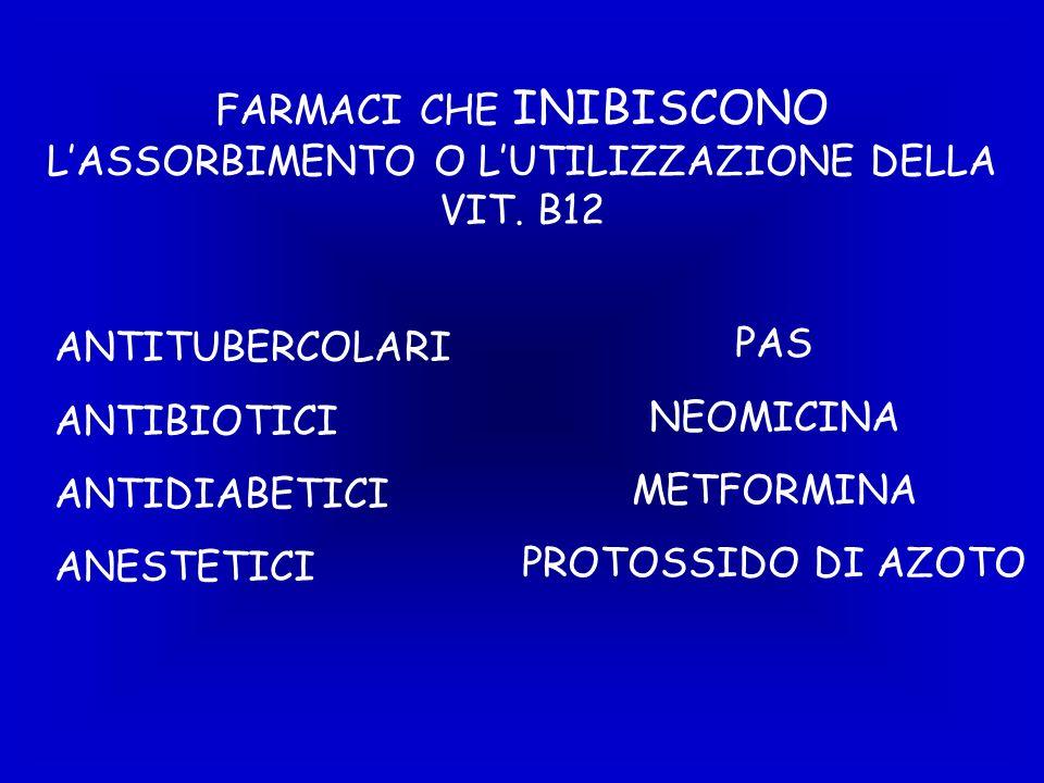 FARMACI CHE INIBISCONO LASSORBIMENTO O LUTILIZZAZIONE DELLA VIT. B12 ANTITUBERCOLARI ANTIBIOTICI ANTIDIABETICI ANESTETICI PAS NEOMICINA METFORMINA PRO