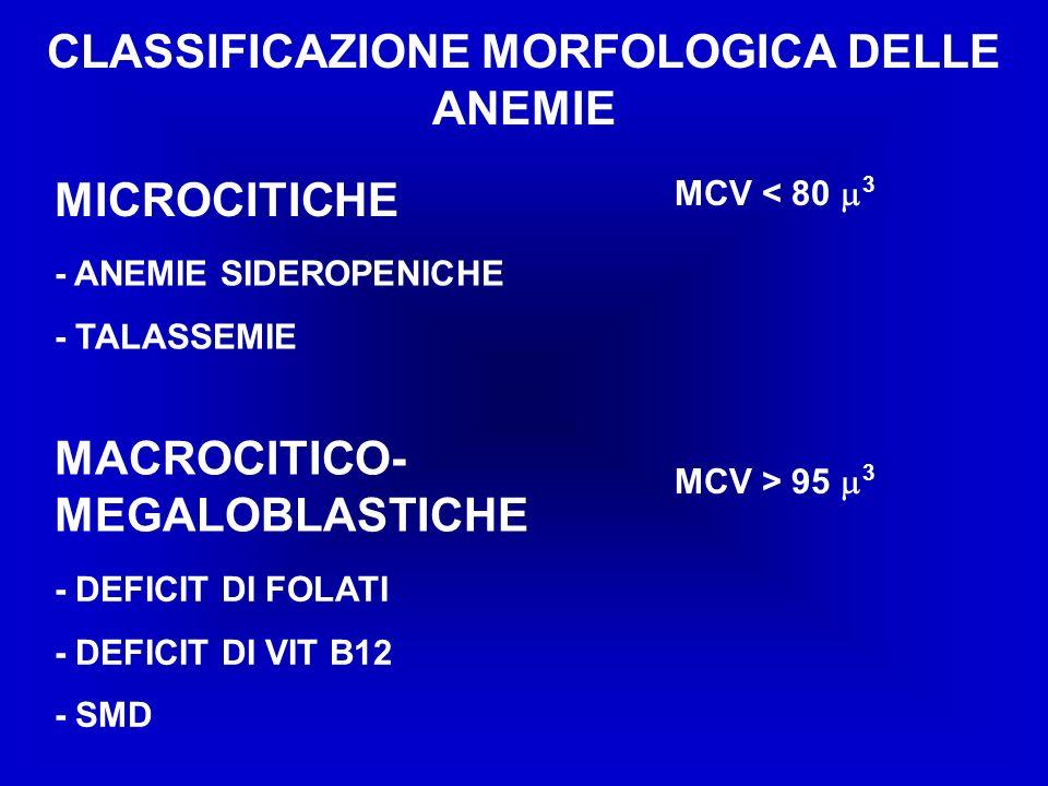 CLASSIFICAZIONE MORFOLOGICA DELLE ANEMIE MICROCITICHE MCV < 80 3 - ANEMIE SIDEROPENICHE - TALASSEMIE MACROCITICO- MEGALOBLASTICHE MCV > 95 3 - DEFICIT DI FOLATI - DEFICIT DI VIT B12 - SMD