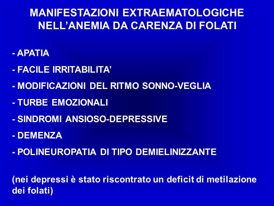 MANIFESTAZIONI EXTRAEMATOLOGICHE NELLANEMIA DA CARENZA DI FOLATI - APATIA - FACILE IRRITABILITA - MODIFICAZIONI DEL RITMO SONNO-VEGLIA - TURBE EMOZIONALI - SINDROMI ANSIOSO-DEPRESSIVE - DEMENZA - POLINEUROPATIA DI TIPO DEMIELINIZZANTE (nei depressi è stato riscontrato un deficit di metilazione dei folati)