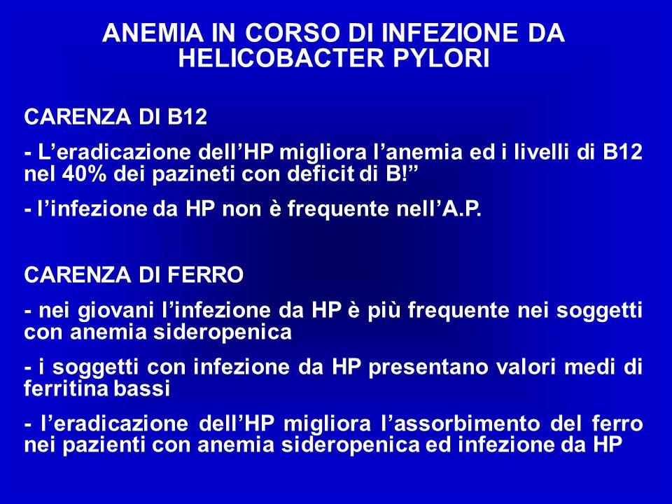 ANEMIA IN CORSO DI INFEZIONE DA HELICOBACTER PYLORI CARENZA DI B12 - Leradicazione dellHP migliora lanemia ed i livelli di B12 nel 40% dei pazineti con deficit di B.