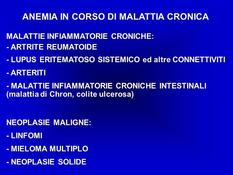 ANEMIA IN CORSO DI MALATTIA CRONICA MALATTIE INFIAMMATORIE CRONICHE: - ARTRITE REUMATOIDE - LUPUS ERITEMATOSO SISTEMICO ed altre CONNETTIVITI - ARTERITI - MALATTIE INFIAMMATORIE CRONICHE INTESTINALI (malattia di Chron, colite ulcerosa) NEOPLASIE MALIGNE: - LINFOMI - MIELOMA MULTIPLO - NEOPLASIE SOLIDE