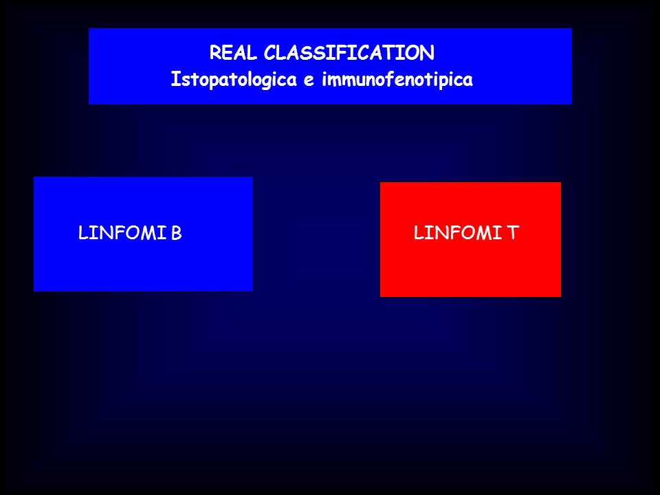 REAL CLASSIFICATION Istopatologica e immunofenotipica LINFOMI BLINFOMI T