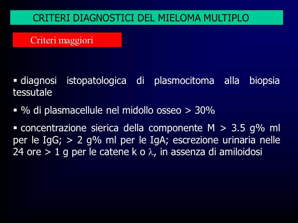 CRITERI DIAGNOSTICI DEL MIELOMA MULTIPLO Criteri maggiori diagnosi istopatologica di plasmocitoma alla biopsia tessutale % di plasmacellule nel midoll