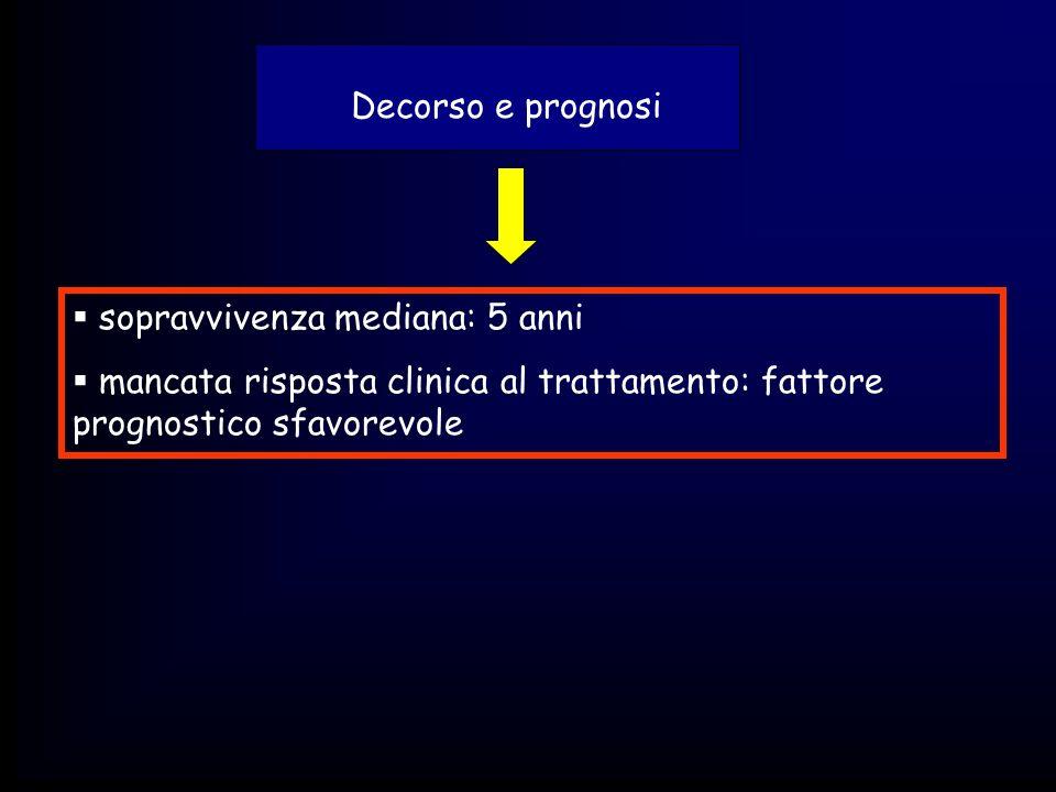 Decorso e prognosi sopravvivenza mediana: 5 anni mancata risposta clinica al trattamento: fattore prognostico sfavorevole