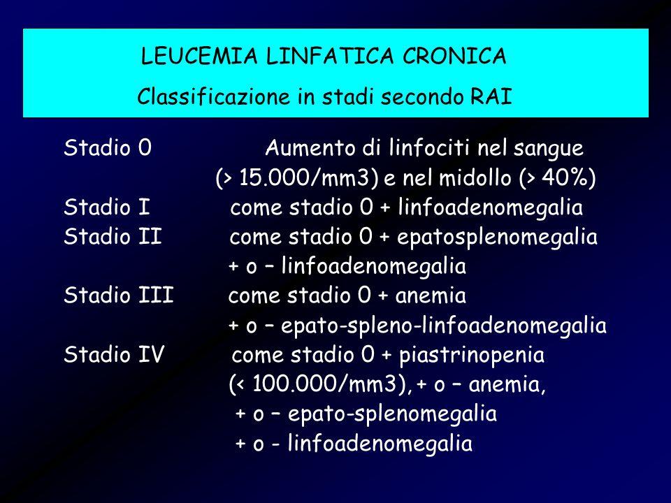 LEUCEMIA LINFATICA CRONICA Classificazione in stadi secondo RAI Stadio 0 Aumento di linfociti nel sangue (> 15.000/mm3) e nel midollo (> 40%) Stadio I