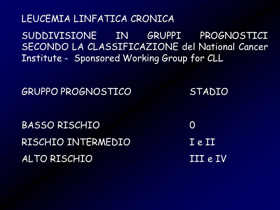 LEUCEMIA LINFATICA CRONICA SUDDIVISIONE IN GRUPPI PROGNOSTICI SECONDO LA CLASSIFICAZIONE del National Cancer Institute - Sponsored Working Group for C