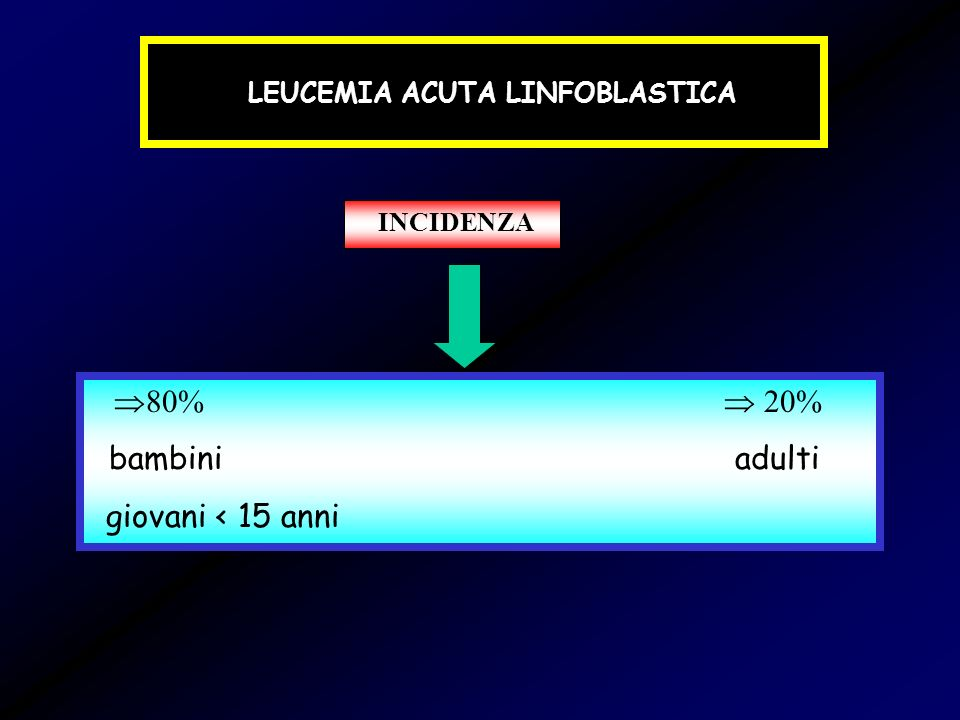 LEUCEMIA LINFATICA CRONICA Classificazione in stadi secondo RAI Stadio 0 Aumento di linfociti nel sangue (> 15.000/mm3) e nel midollo (> 40%) Stadio I come stadio 0 + linfoadenomegalia Stadio II come stadio 0 + epatosplenomegalia + o – linfoadenomegalia Stadio III come stadio 0 + anemia + o – epato-spleno-linfoadenomegalia Stadio IV come stadio 0 + piastrinopenia (< 100.000/mm3), + o – anemia, + o – epato-splenomegalia + o - linfoadenomegalia