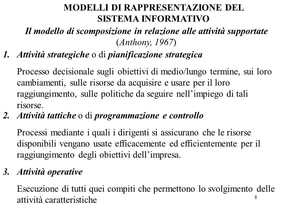 8 MODELLI DI RAPPRESENTAZIONE DEL SISTEMA INFORMATIVO Il modello di scomposizione in relazione alle attività supportate (Anthony, 1967) 1.Attività str