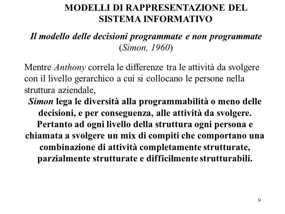 9 MODELLI DI RAPPRESENTAZIONE DEL SISTEMA INFORMATIVO Il modello delle decisioni programmate e non programmate (Simon, 1960) Mentre Anthony correla le