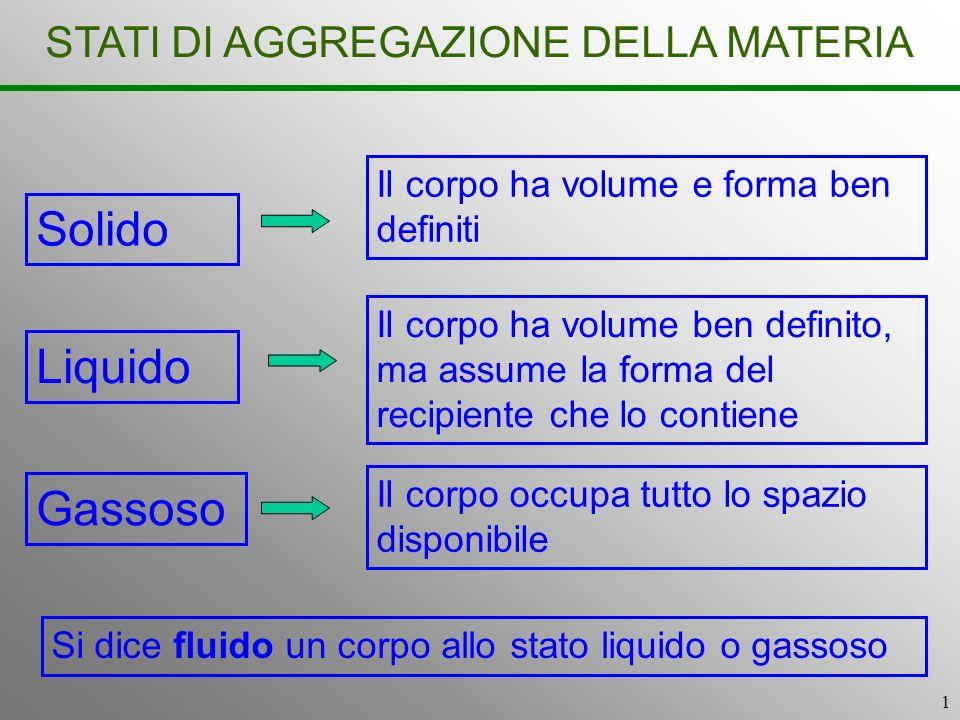 1 STATI DI AGGREGAZIONE DELLA MATERIA Il corpo ha volume e forma ben definiti Il corpo ha volume ben definito, ma assume la forma del recipiente che l