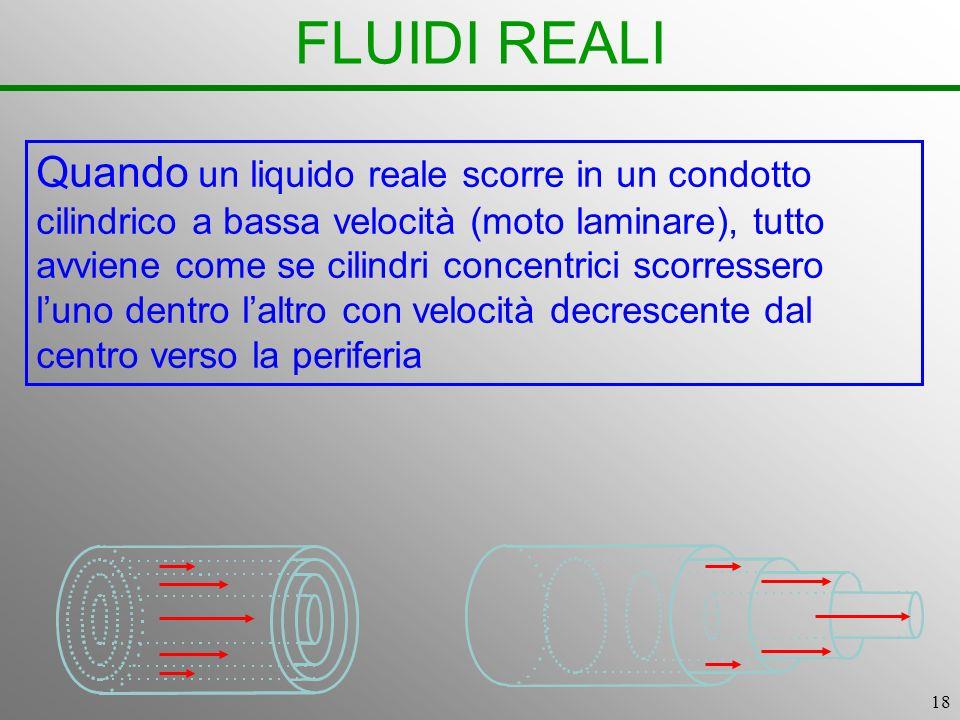18 FLUIDI REALI Quando un liquido reale scorre in un condotto cilindrico a bassa velocità (moto laminare), tutto avviene come se cilindri concentrici
