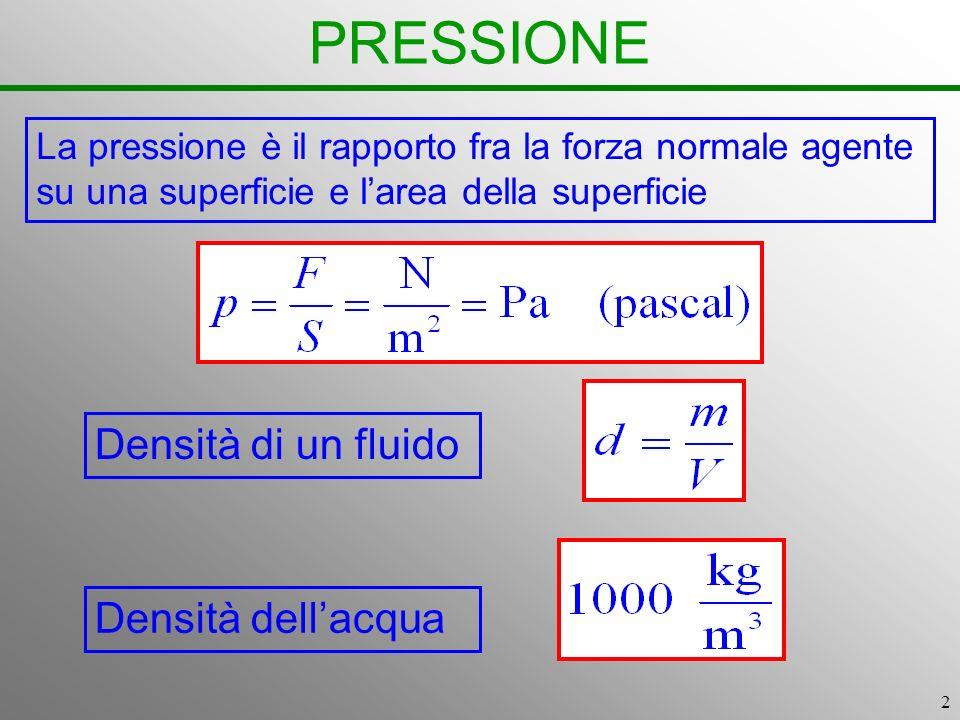 2 PRESSIONE La pressione è il rapporto fra la forza normale agente su una superficie e larea della superficie Densità di un fluido Densità dellacqua