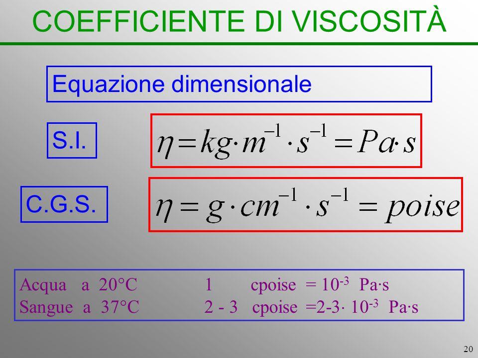 20 COEFFICIENTE DI VISCOSITÀ Equazione dimensionale S.I. C.G.S. Acqua a 20°C 1 cpoise= 10 -3 Pa·s Sangue a 37°C 2 - 3 cpoise=2-3 10 -3 Pa·s