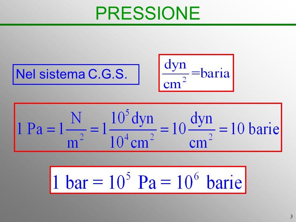 4 PRESSIONE La pressione che il fluido esercita su una superficie non dipende dalla sua orientazione, ma solo dalla sua profondità.