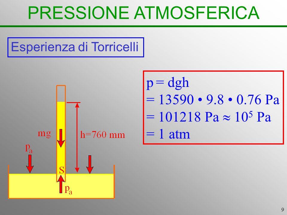 9 PRESSIONE ATMOSFERICA Esperienza di Torricelli p = dgh = 13590 9.8 0.76 Pa = 101218 Pa 10 5 Pa = 1 atm