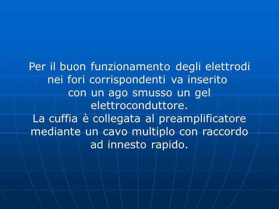 Per il buon funzionamento degli elettrodi nei fori corrispondenti va inserito con un ago smusso un gel elettroconduttore. La cuffia è collegata al pre