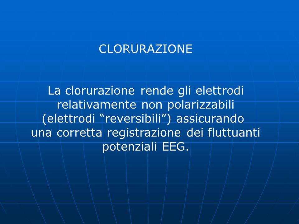 CLORURAZIONE La clorurazione rende gli elettrodi relativamente non polarizzabili (elettrodi reversibili) assicurando una corretta registrazione dei fl