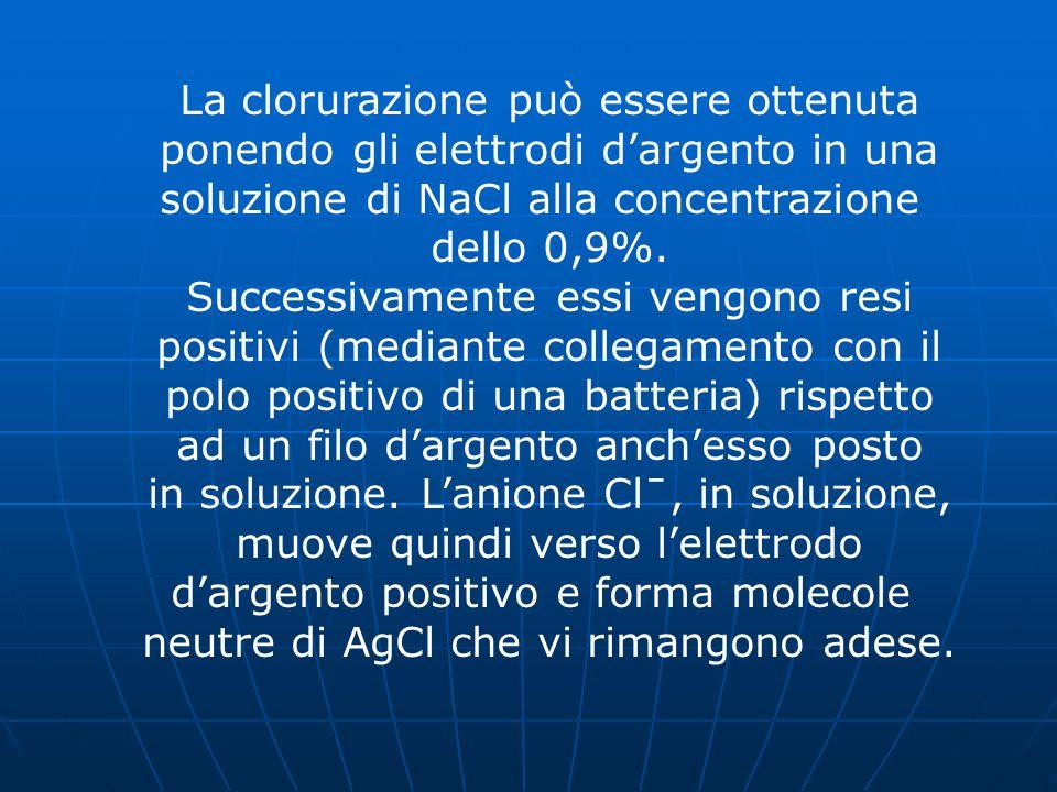 La clorurazione può essere ottenuta ponendo gli elettrodi dargento in una soluzione di NaCl alla concentrazione dello 0,9%. Successivamente essi vengo