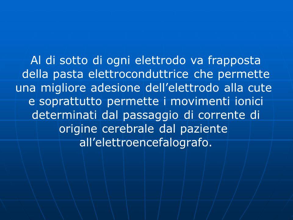 Al di sotto di ogni elettrodo va frapposta della pasta elettroconduttrice che permette una migliore adesione dellelettrodo alla cute e soprattutto per